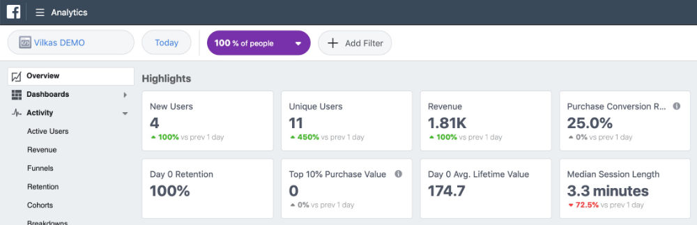 Facebook Business Manager analytics